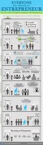 everyone-will-become-an-entrepreneur