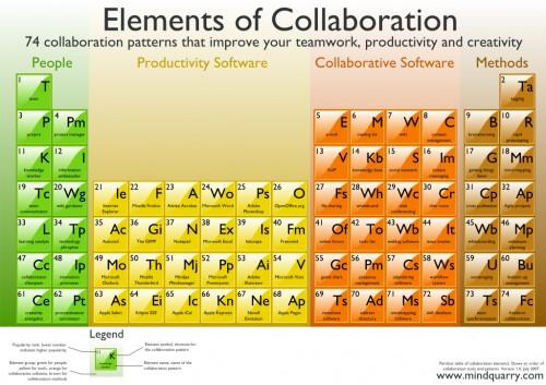 emergingmedia,londonstrategy,socialmedia,diagram,infographics,matrix-60f22c99394e389c74dd00000e59b24e_h
