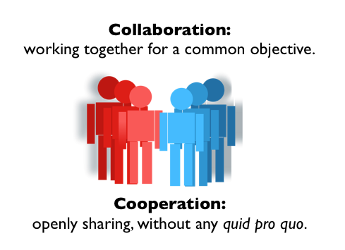 Some tend to place more value on cooperation. ROADMENDER Recommends further reading  the piece by Harold Jarche : http://www.jarche.com/2012/08/trust-is-an-emergent-property-of-effective-networks/