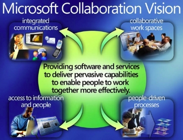 microsoftcollabvision