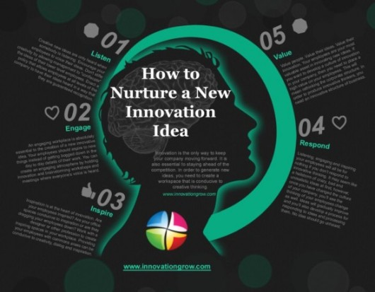 Source: http://frontendofinnovationblog.iirusa.com/2013/04/5-tricks-to-nurture-new-and-innovative.html