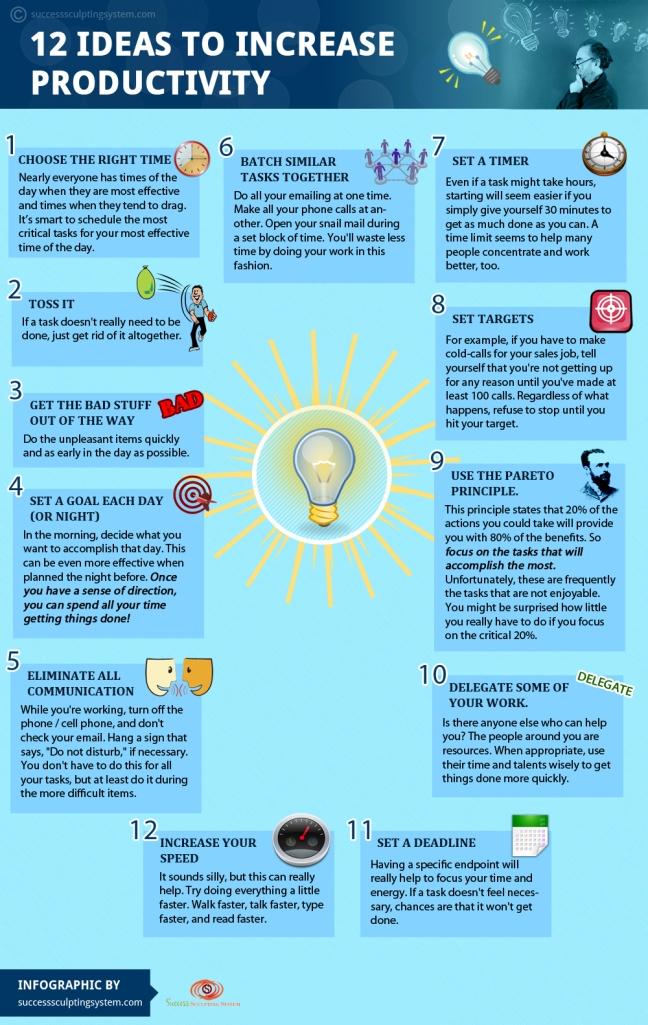 Source: http://graphs.net/wp-content/uploads/2013/02/10-Tips-for-Improving-Productivity.jpeg