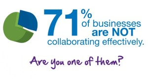Source: http://nextlevelblog.smarttech.com/what-is-the-value-of-collaboration/