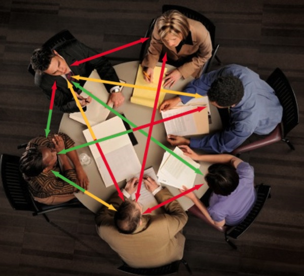 Collaborative-teams