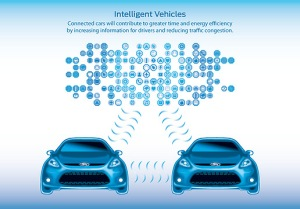 Ford envisions plenty of communication between cars and a wide range of transportation management systems.