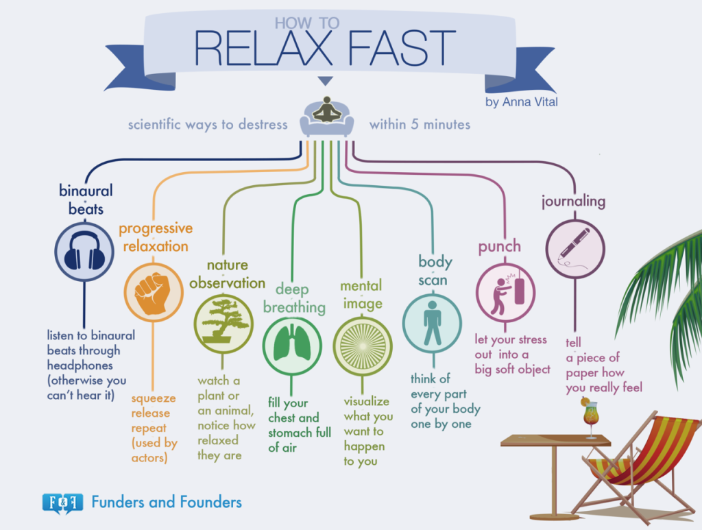 relax fast