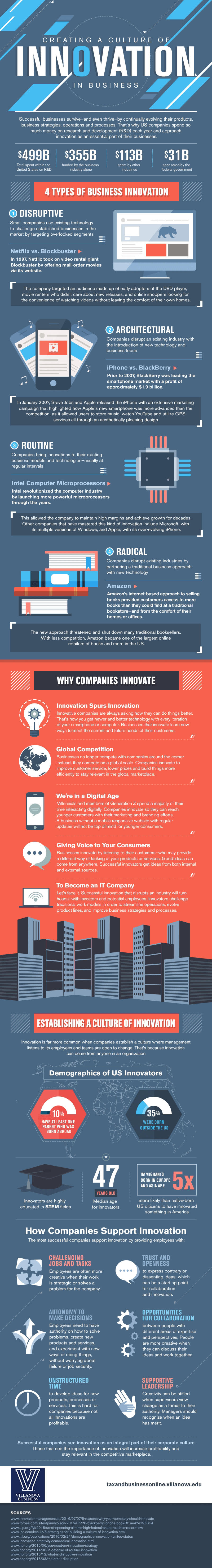 Culture_of_Innovation_infographic